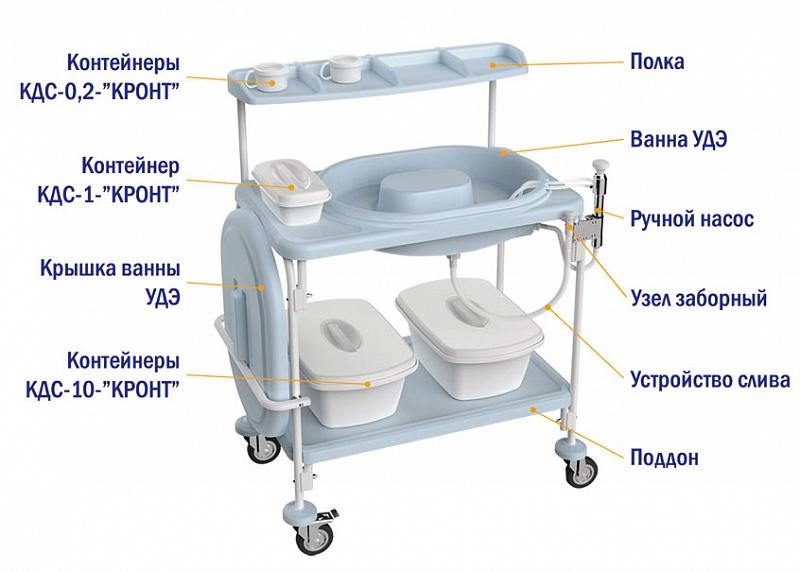 Установка УДЭ-1 дезинфекции эндоскопов